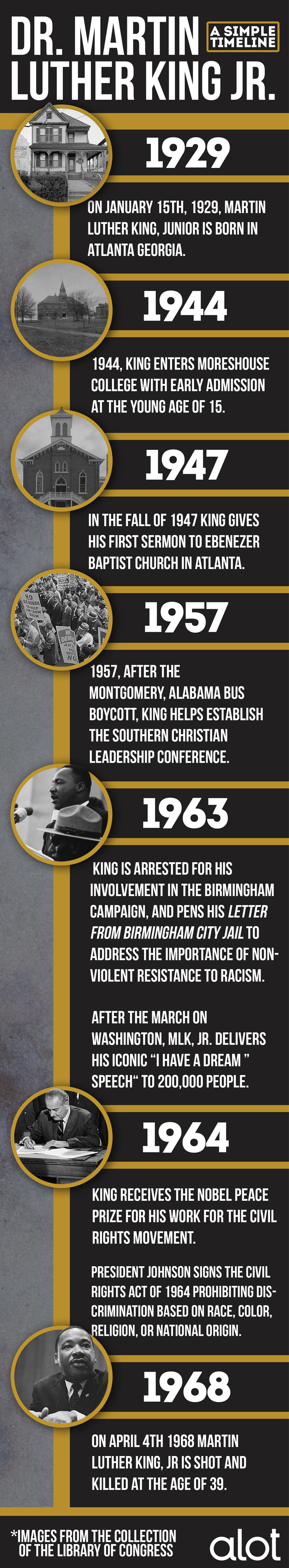 Luther King, Junior: A Timeline
